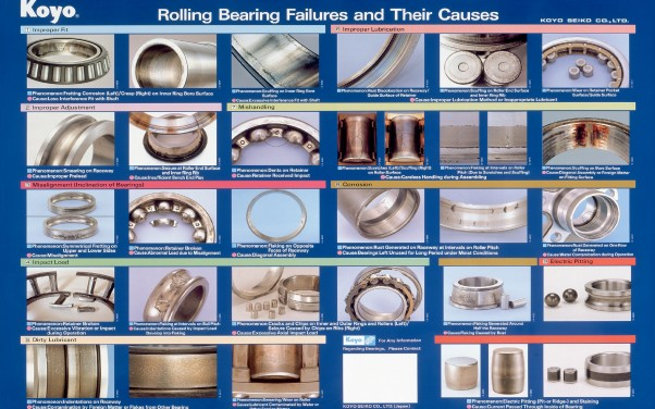 bearing failure chart