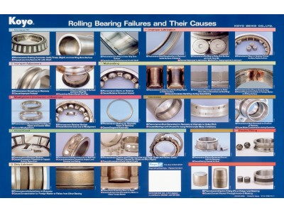 bearing failure chart